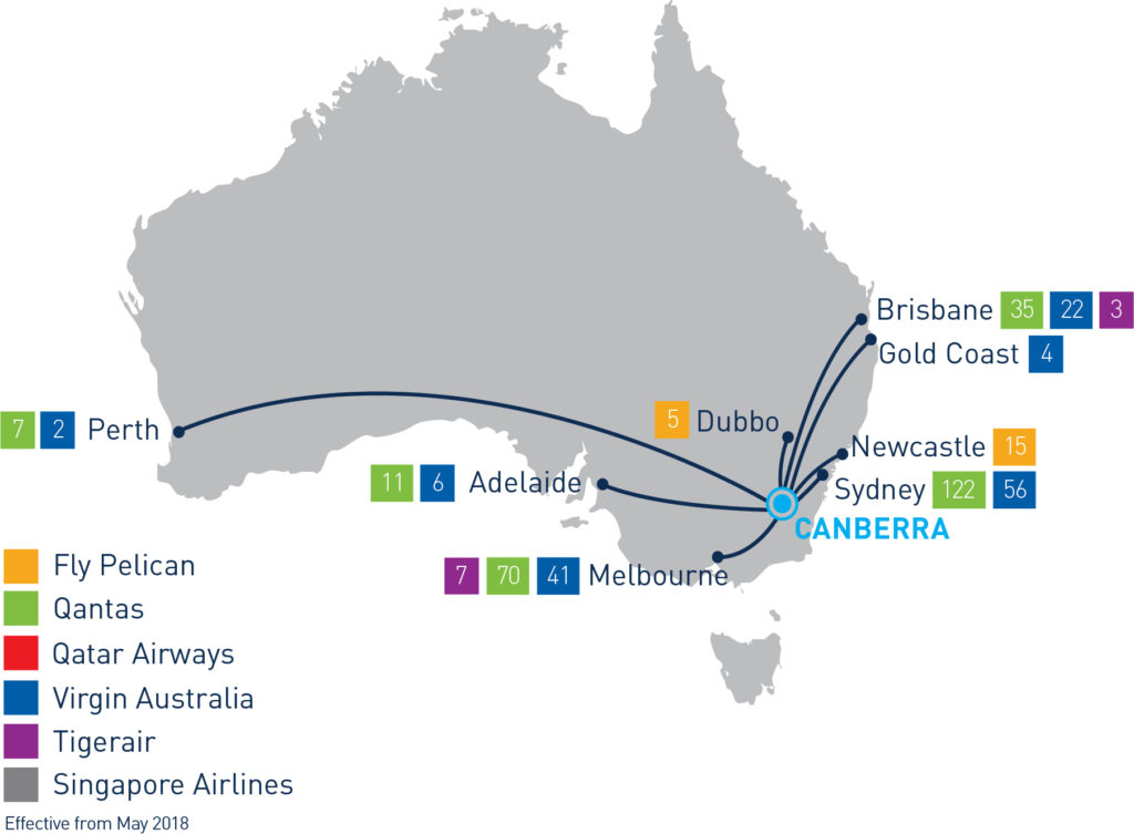 Domestic Destinations - Canberra Airport
