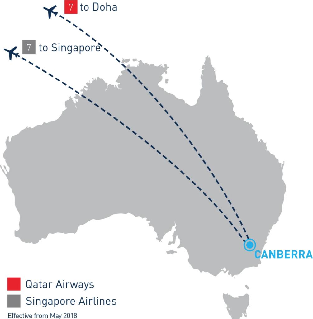 International Destinations - Canberra Airport